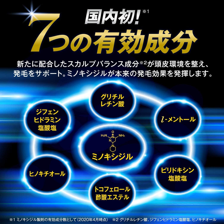 【新発売】リアップX5プラスネオ(第1類医薬品)効果の違いと副作用-01
