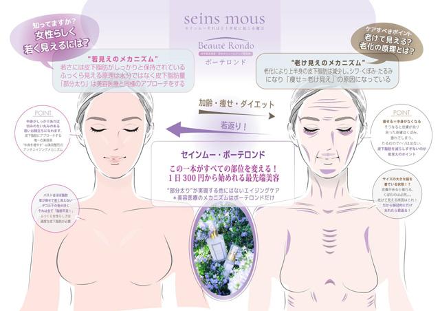 【新たな可能性】部分太り美容液「セインムーボーテロンド」育毛効果-06